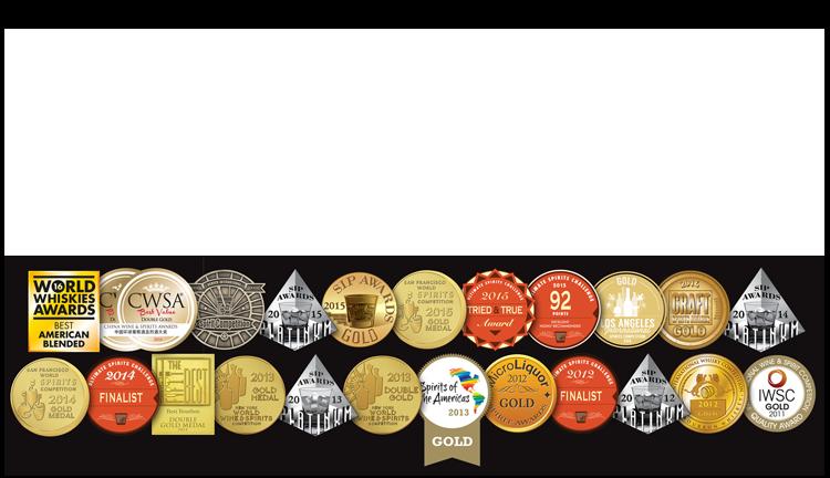WinningIt-BreckDistillery2016